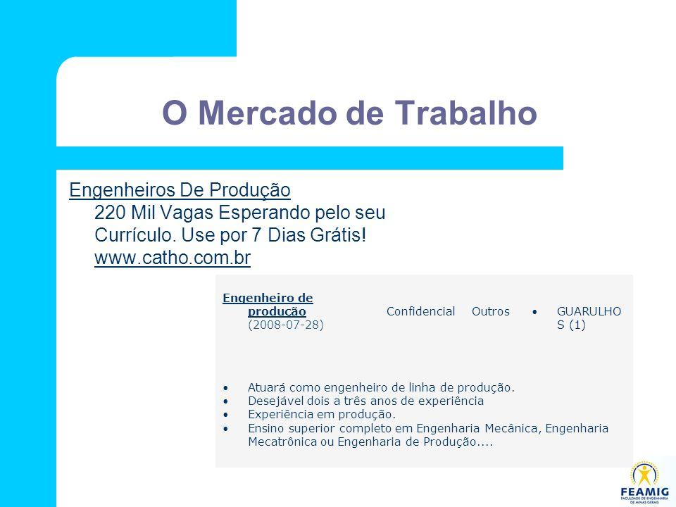 O Mercado de TrabalhoEngenheiros De Produção 220 Mil Vagas Esperando pelo seu Currículo. Use por 7 Dias Grátis! www.catho.com.br.