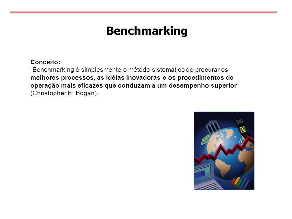 Benchmarking Conceito: