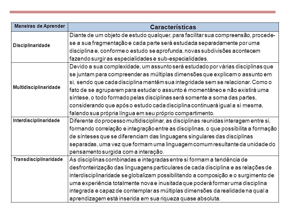 Maneiras de Aprender Características. Disciplinaridade.