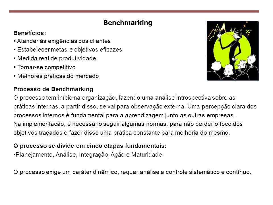 Benchmarking Benefícios: Atender às exigências dos clientes