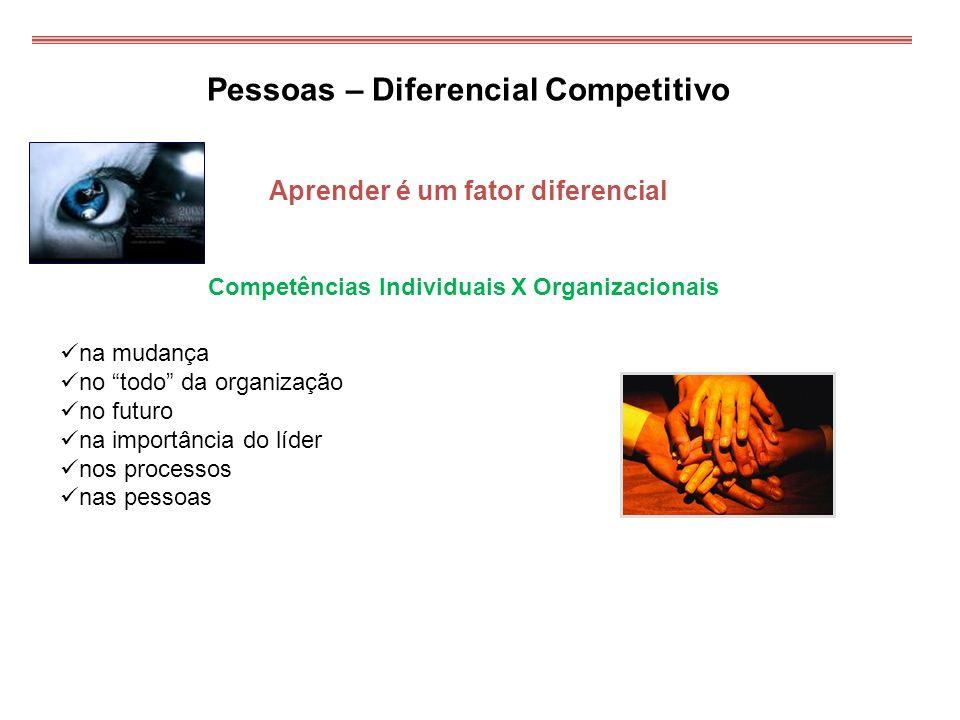 Pessoas – Diferencial Competitivo