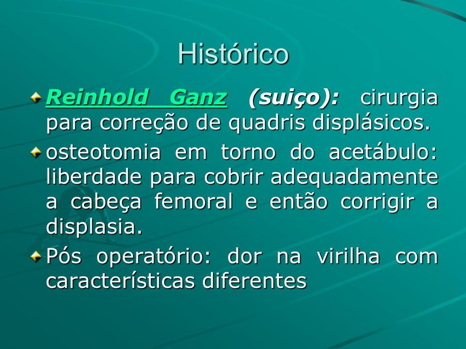Histórico Reinhold Ganz (suiço): cirurgia para correção de quadris displásicos.