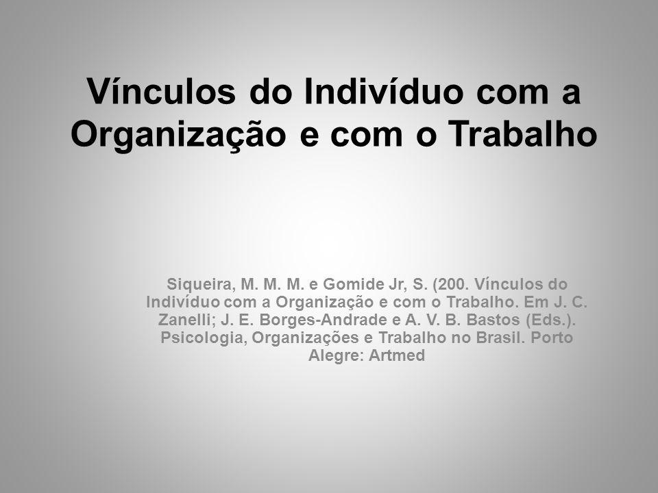 Vínculos do Indivíduo com a Organização e com o Trabalho