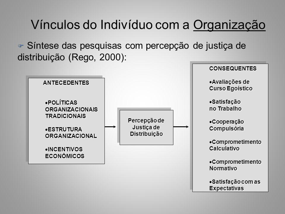 Percepção de Justiça de Distribuição