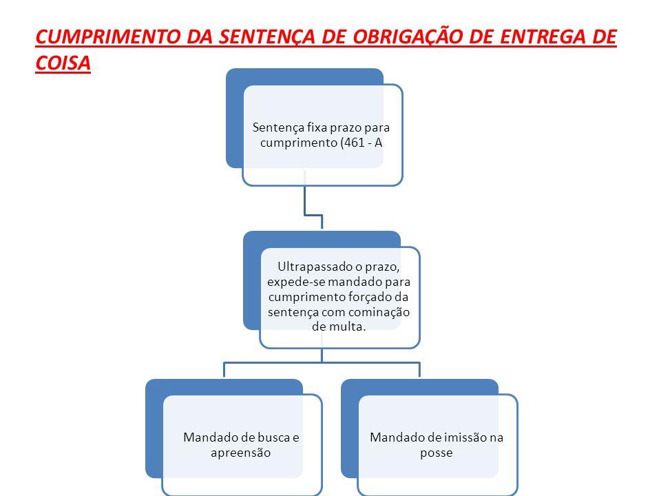 CUMPRIMENTO DA SENTENÇA DE OBRIGAÇÃO DE ENTREGA DE COISA