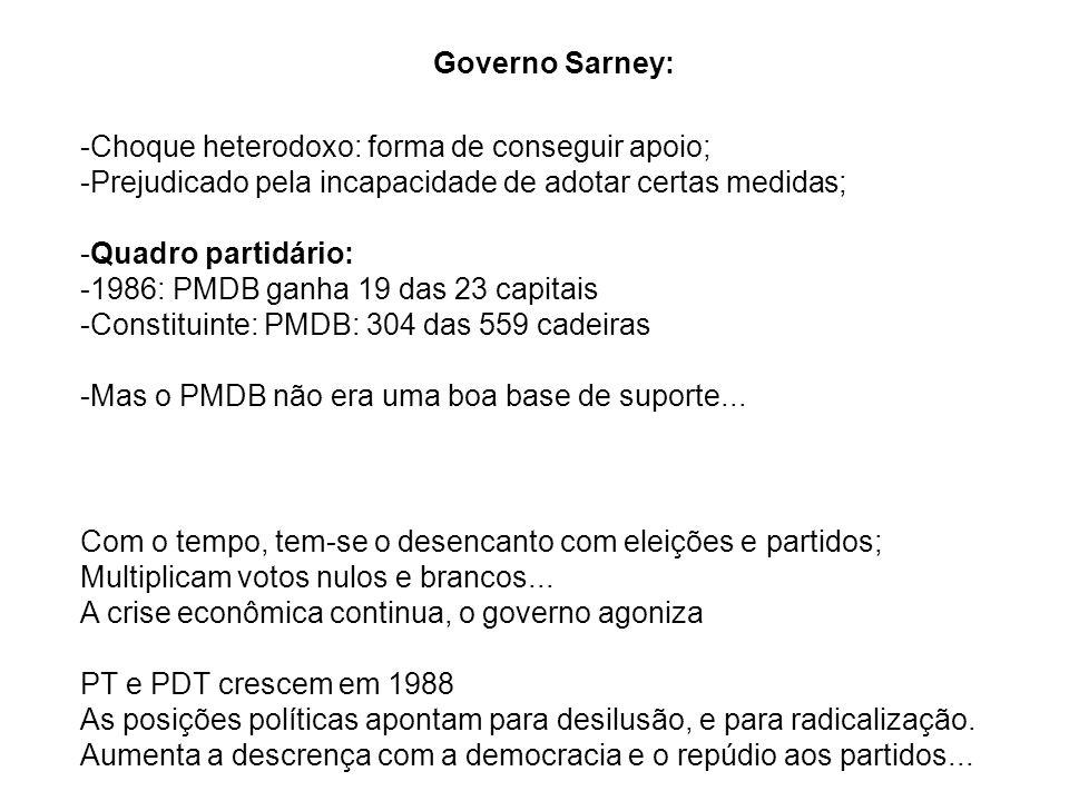 Governo Sarney: Choque heterodoxo: forma de conseguir apoio; Prejudicado pela incapacidade de adotar certas medidas;