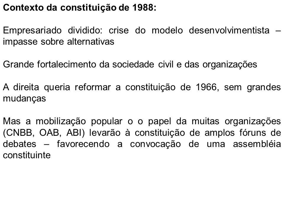 Contexto da constituição de 1988: