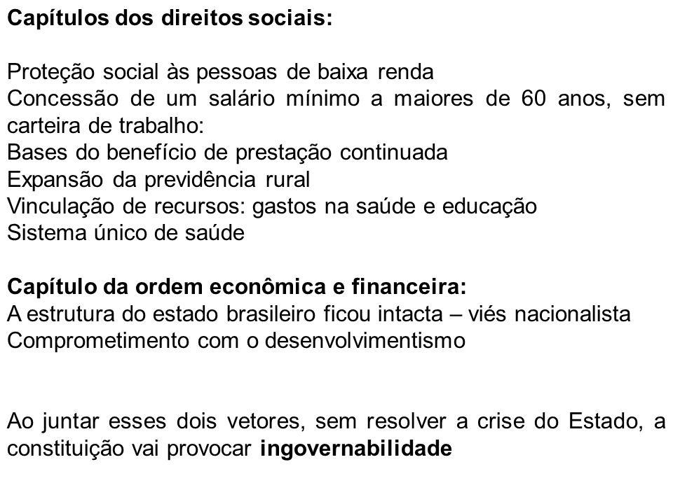 Capítulos dos direitos sociais:
