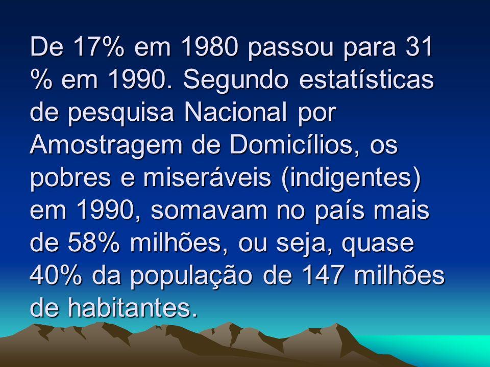 De 17% em 1980 passou para 31 % em 1990.