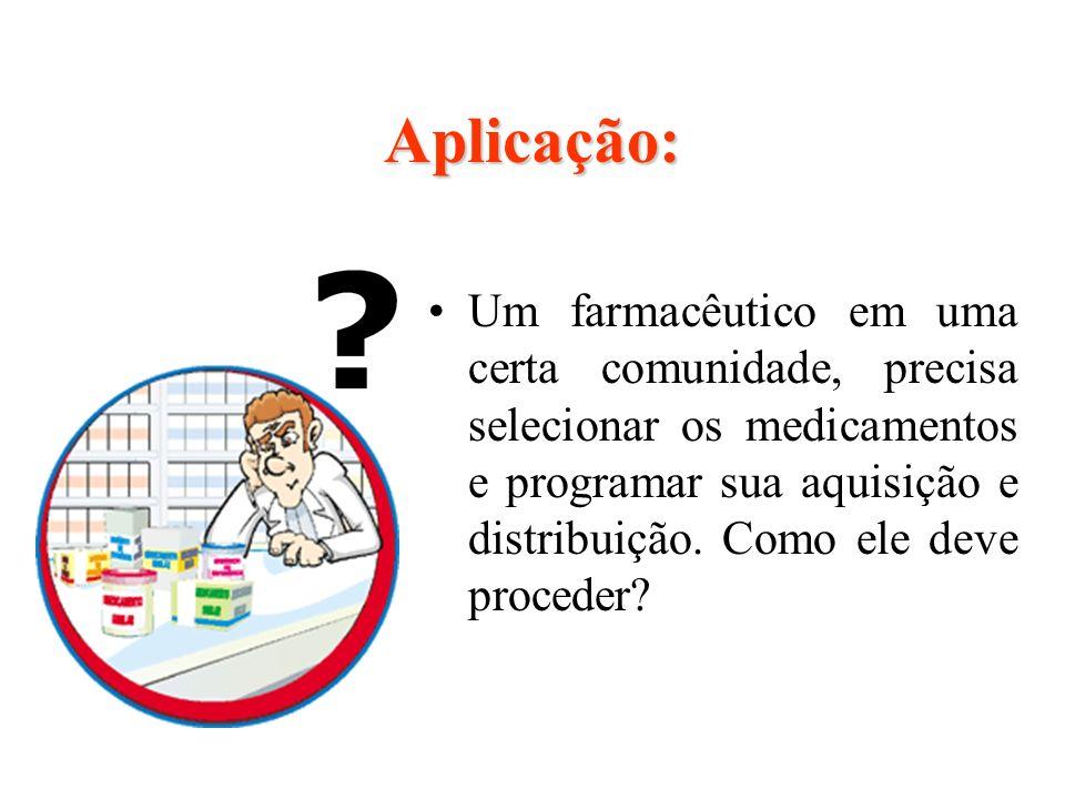 Aplicação: