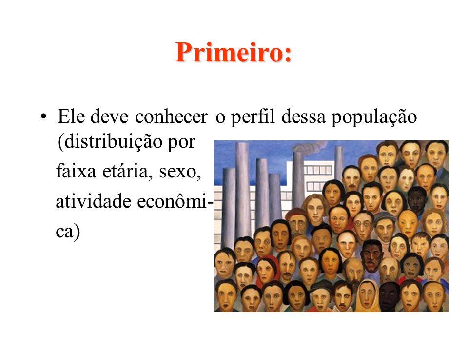 Primeiro: Ele deve conhecer o perfil dessa população (distribuição por