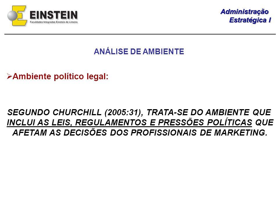 Ambiente político legal: