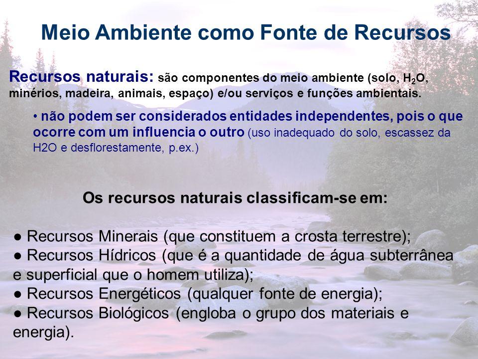 Meio Ambiente como Fonte de Recursos