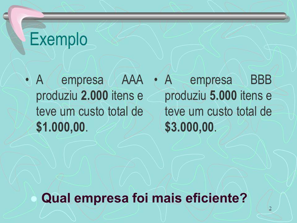 ExemploA empresa AAA produziu 2.000 itens e teve um custo total de $1.000,00. A empresa BBB produziu 5.000 itens e teve um custo total de $3.000,00.