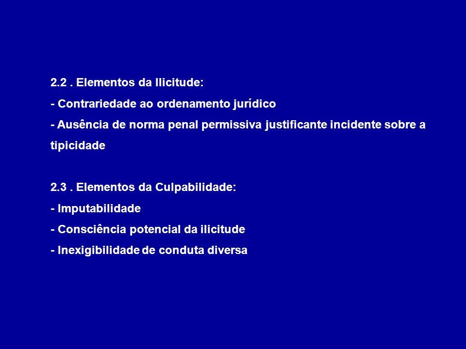 2.2 . Elementos da Ilicitude: