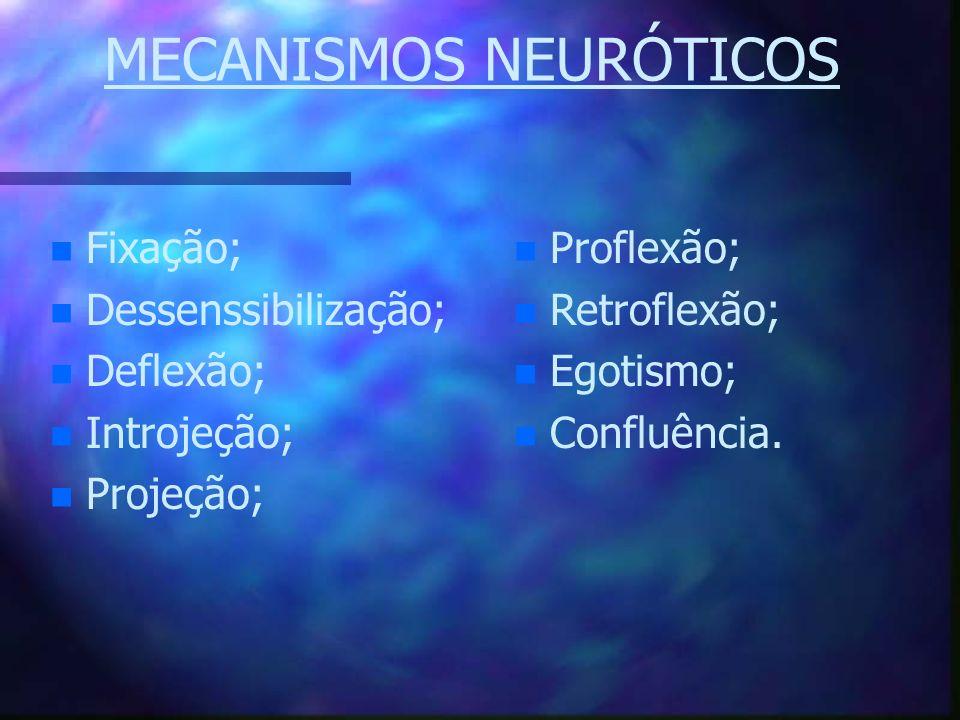 MECANISMOS NEURÓTICOS