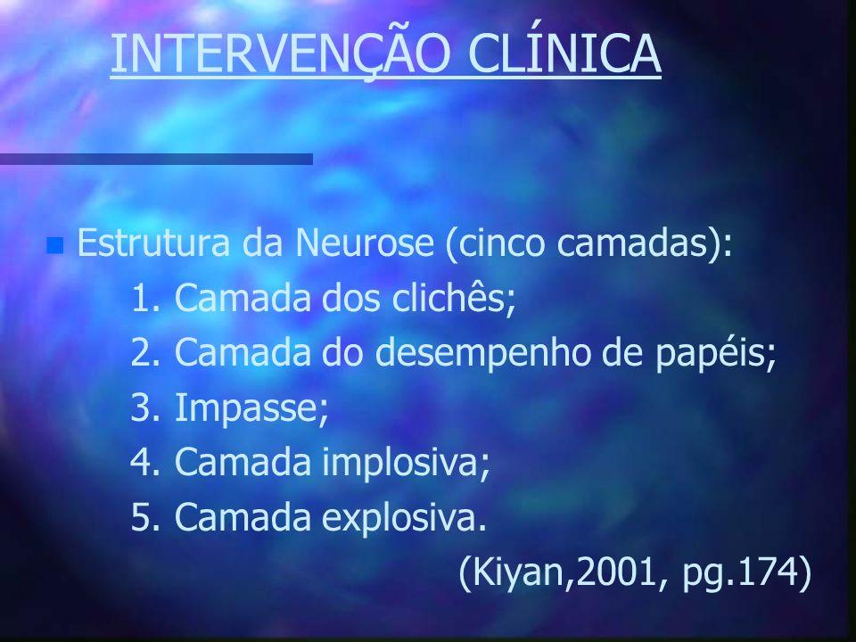 INTERVENÇÃO CLÍNICA Estrutura da Neurose (cinco camadas):