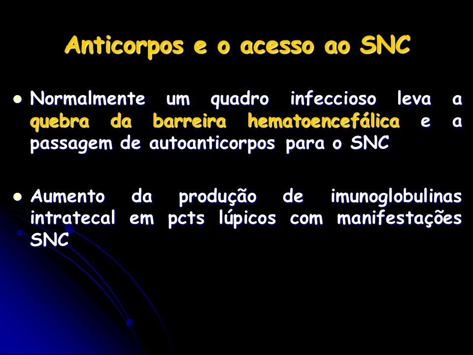 Anticorpos e o acesso ao SNC