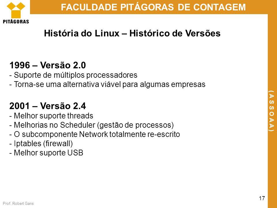 História do Linux – Histórico de Versões