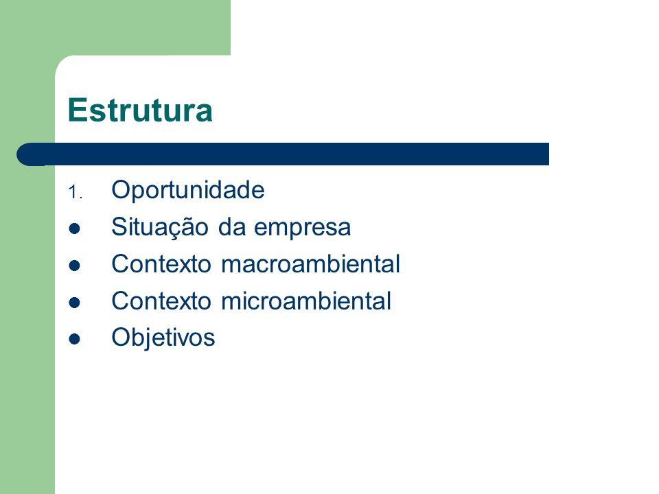 Estrutura Oportunidade Situação da empresa Contexto macroambiental