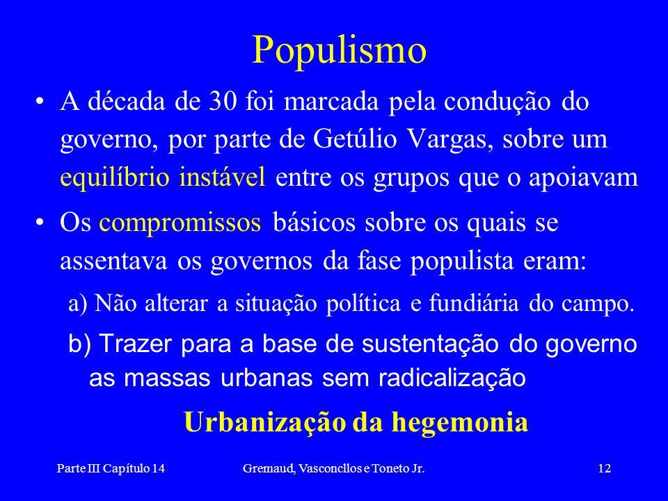 Populismo Urbanização da hegemonia