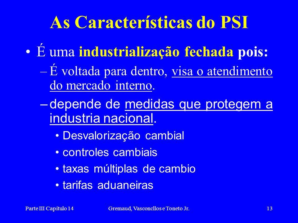 As Características do PSI
