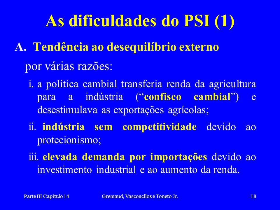 As dificuldades do PSI (1)