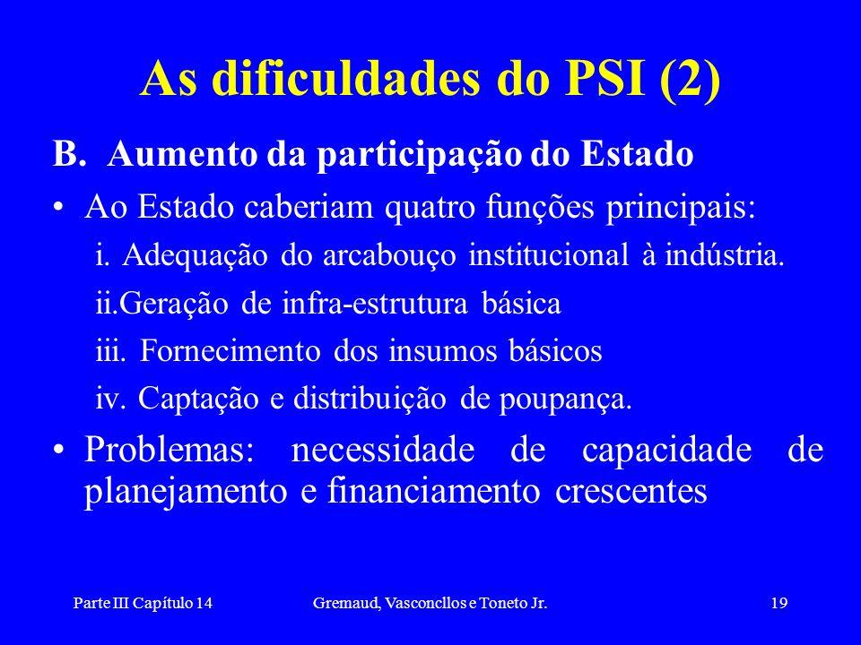 As dificuldades do PSI (2)