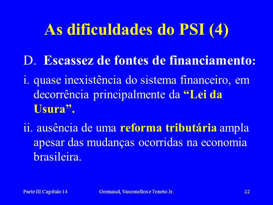 As dificuldades do PSI (4)