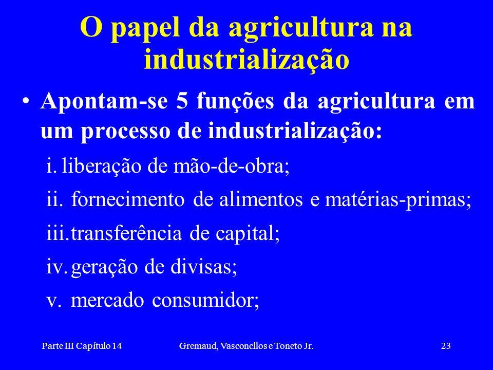 O papel da agricultura na industrialização