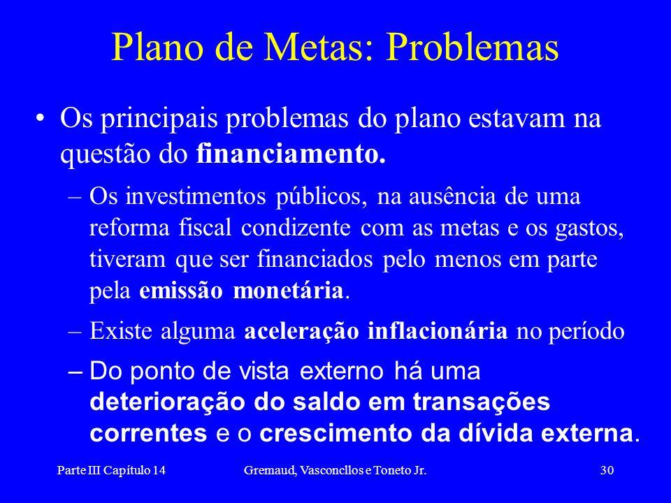 Plano de Metas: Problemas