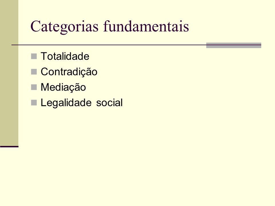Categorias fundamentais