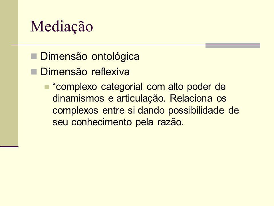 Mediação Dimensão ontológica Dimensão reflexiva