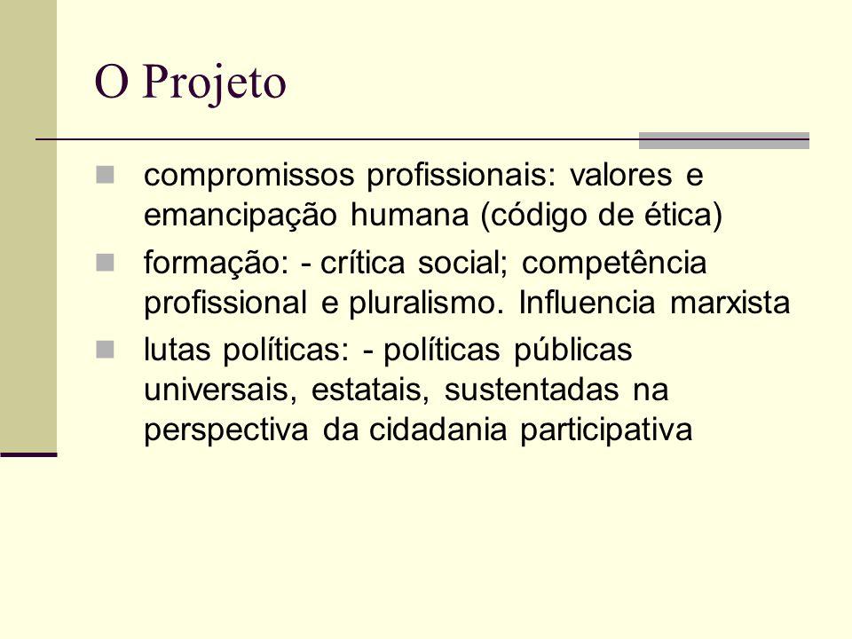 O Projetocompromissos profissionais: valores e emancipação humana (código de ética)