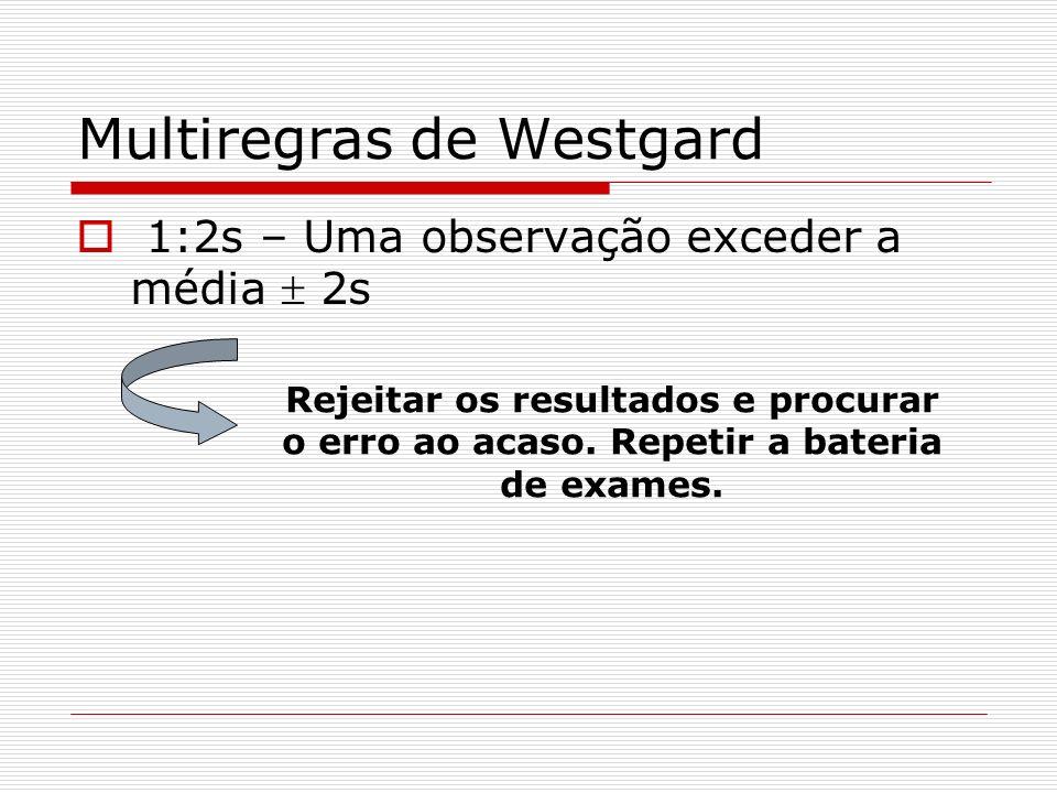 Multiregras de Westgard