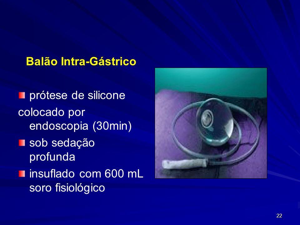 Balão Intra-Gástrico prótese de silicone. colocado por endoscopia (30min) sob sedação profunda.