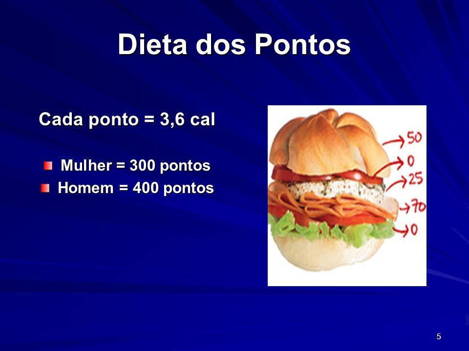 Dieta dos Pontos Cada ponto = 3,6 cal Mulher = 300 pontos