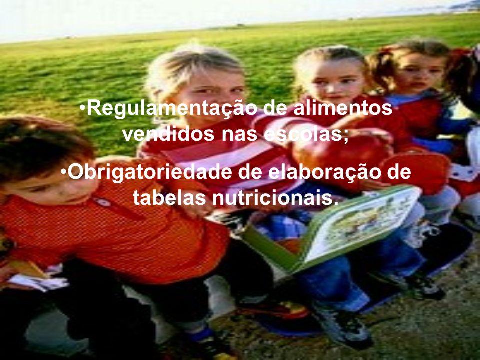Regulamentação de alimentos vendidos nas escolas;