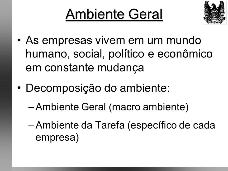 Ambiente Geral As empresas vivem em um mundo humano, social, político e econômico em constante mudança.