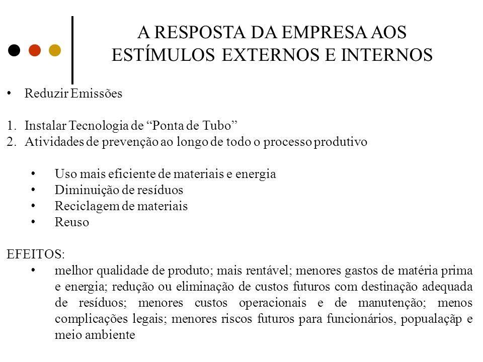 A RESPOSTA DA EMPRESA AOS ESTÍMULOS EXTERNOS E INTERNOS