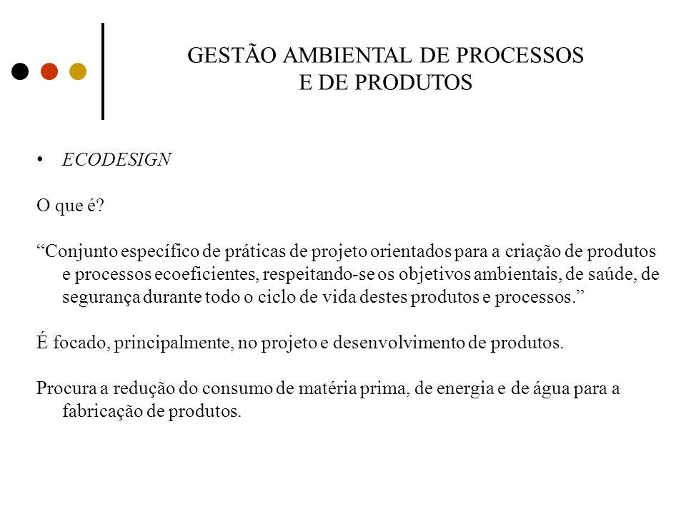GESTÃO AMBIENTAL DE PROCESSOS