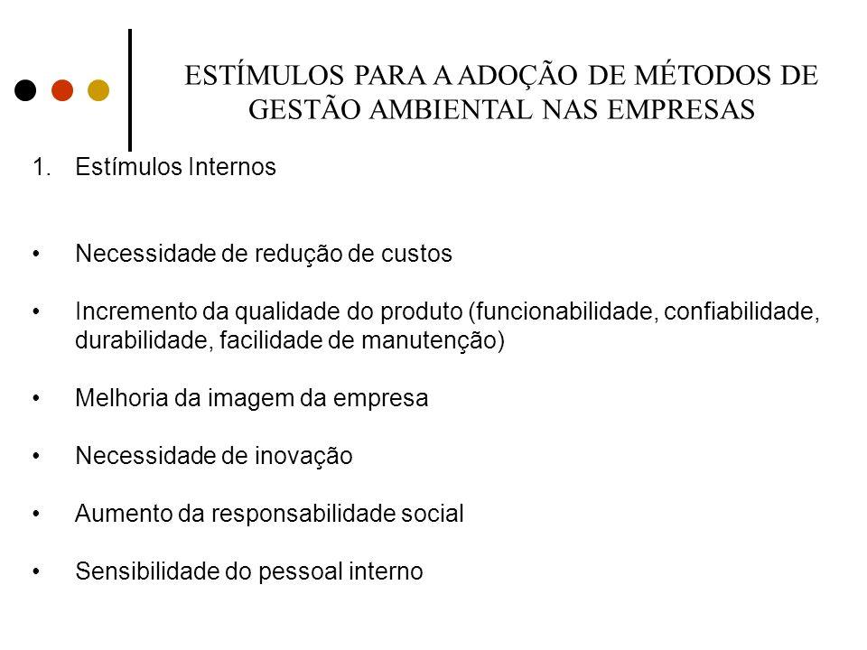 ESTÍMULOS PARA A ADOÇÃO DE MÉTODOS DE GESTÃO AMBIENTAL NAS EMPRESAS