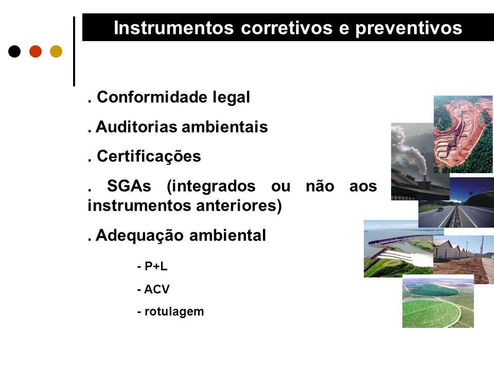 Instrumentos corretivos e preventivos