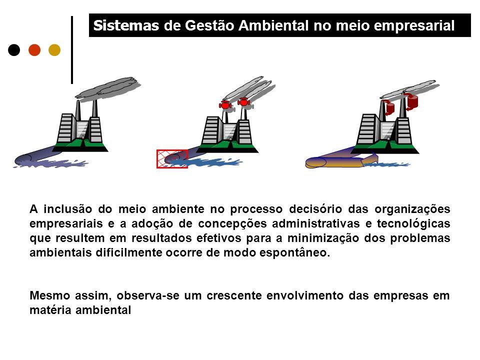 Sistemas de Gestão Ambiental no meio empresarial