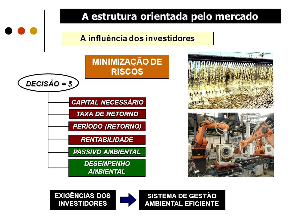 A estrutura orientada pelo mercado