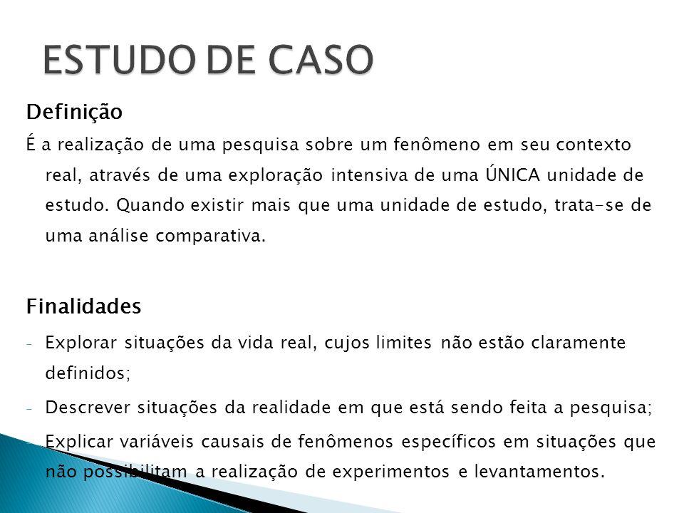 ESTUDO DE CASO Definição Finalidades