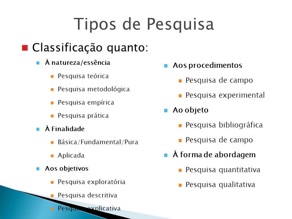 Tipos de Pesquisa Classificação quanto: Aos procedimentos