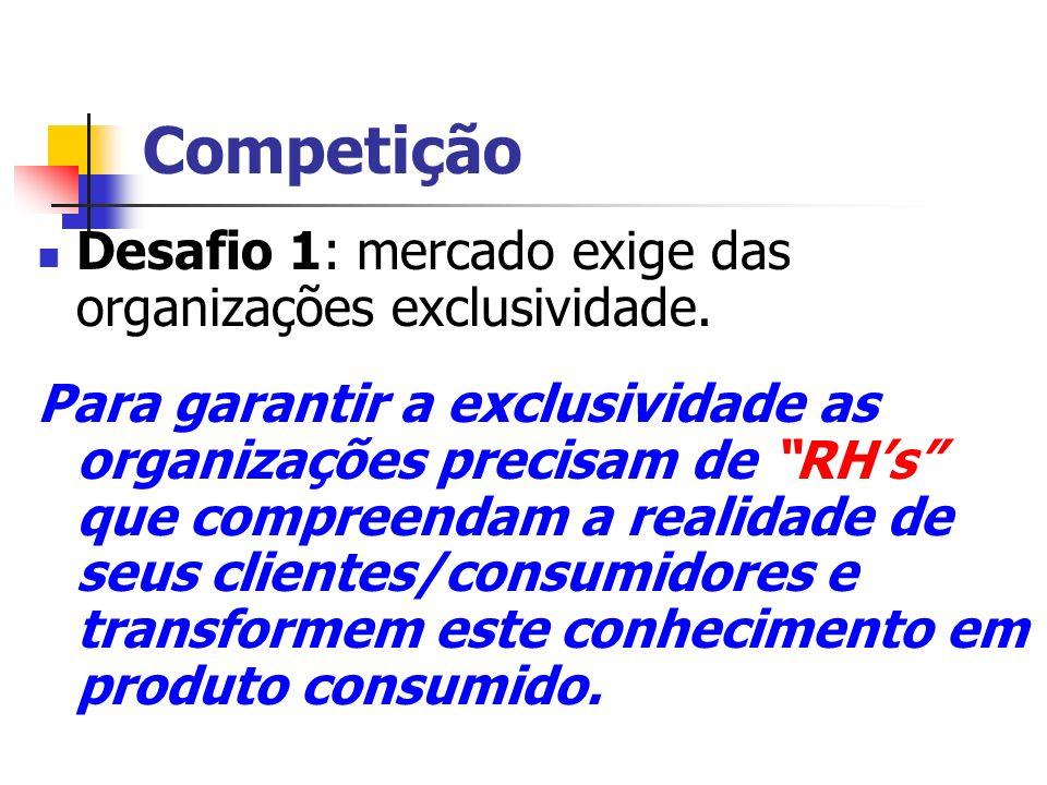 Competição Desafio 1: mercado exige das organizações exclusividade.