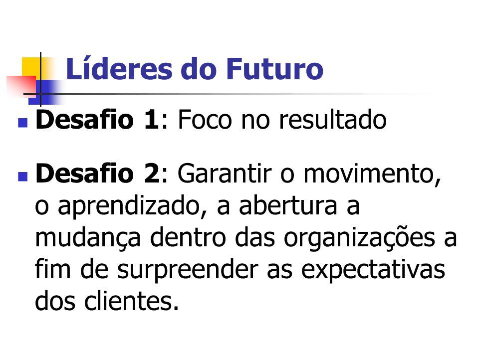 Líderes do Futuro Desafio 1: Foco no resultado