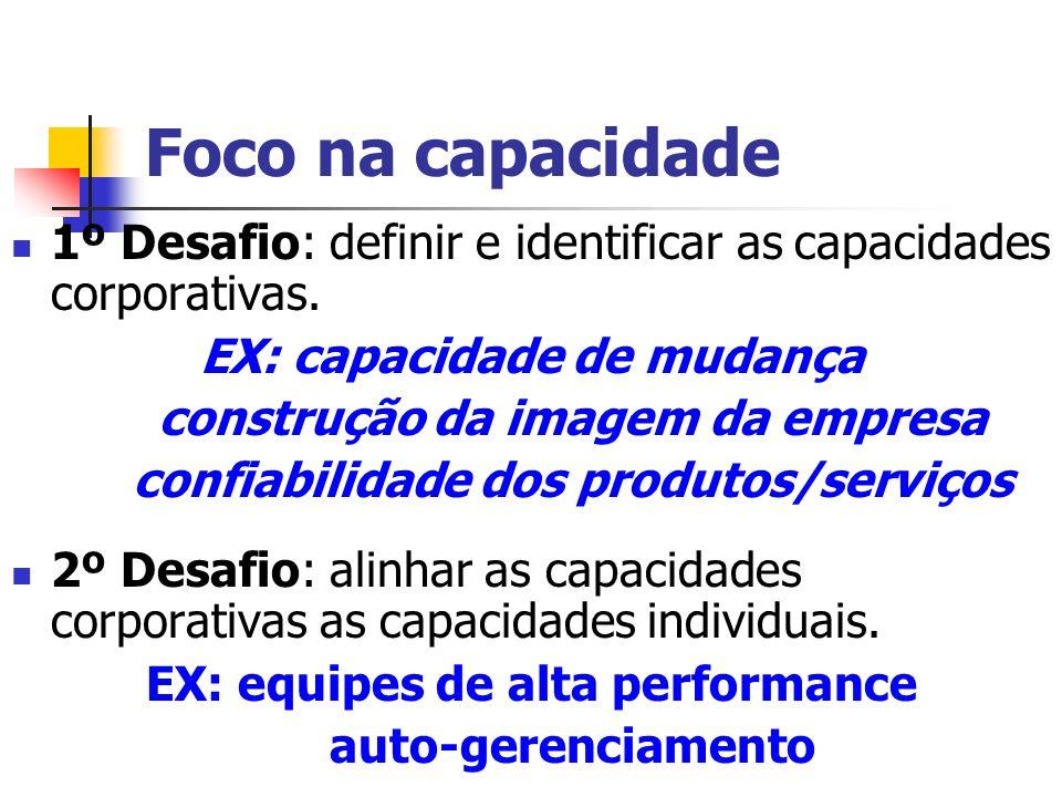 Foco na capacidade 1º Desafio: definir e identificar as capacidades corporativas. EX: capacidade de mudança.